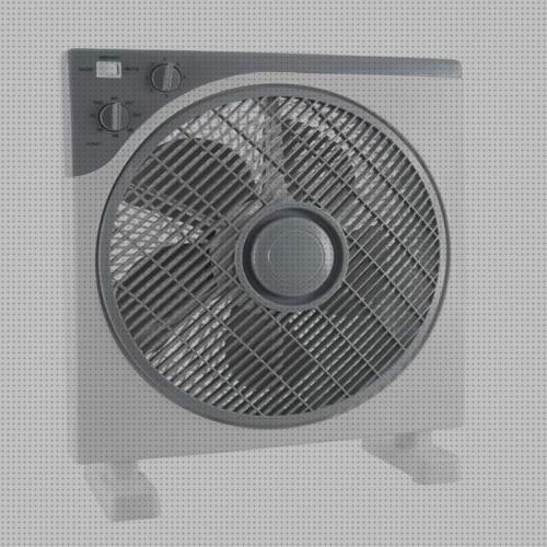 8 Mejores Ventilador De Techo Con Luz Ecron : Junio 2020