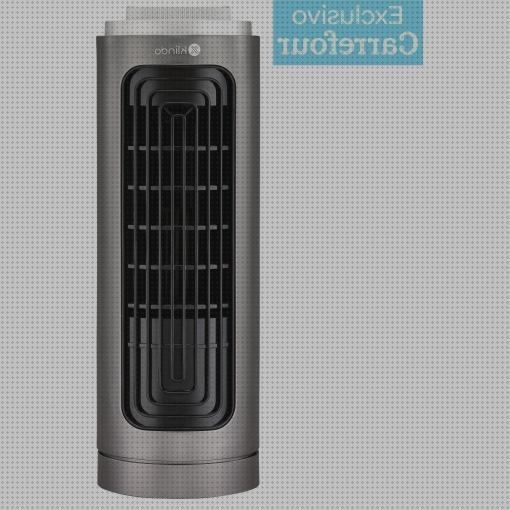 Review de mini torre ventilador