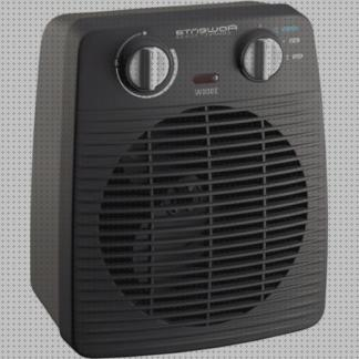 Review de ventilador pie artica avp 4040 40cm 55w