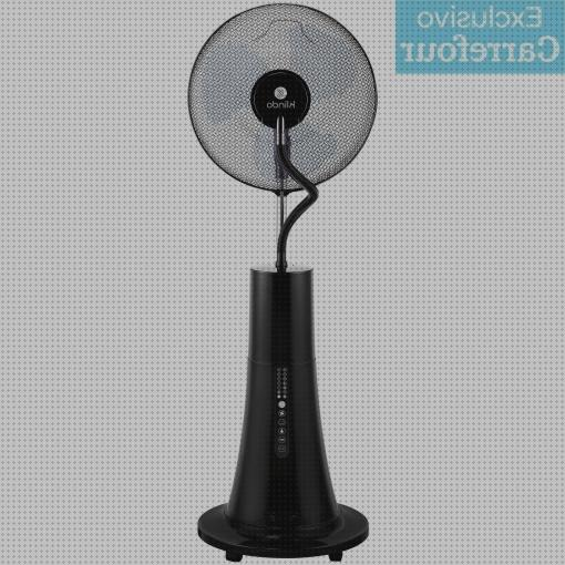 Review de ventilador pie klindo