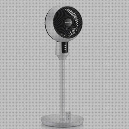 Chollo Ventilador de pie El Corte Inglés VP 40NRC con