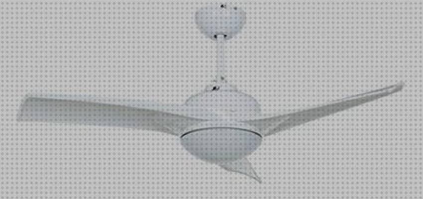 9 Mejores Aruba Ventiladores De Techos 2020