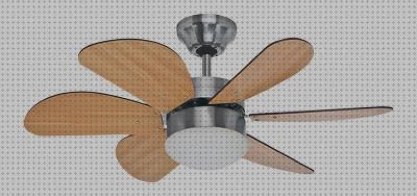 9 Mejores Aspas De Ventilador De Techo Home Depot 2020