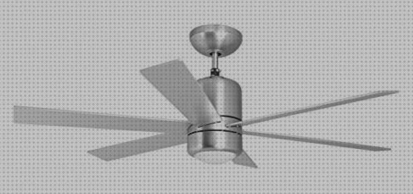 8 Mejores Orbegozo Cp 50120 Ventilador De Techo Con Luz | (2020)